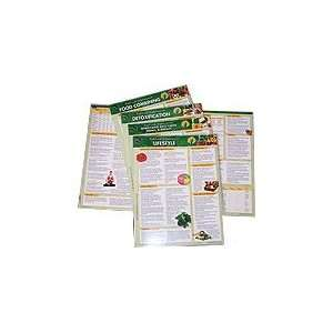 Raw Food Reference Chart   Lifestyle: Health & Personal