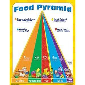 Food Pyramid Early Learning Chart: Office Products